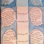 2. Jean's Tree Diary: long watercolour painting of tree with diary entries made on each leaf.